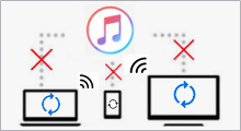 Stop auto-syncing with iTunes