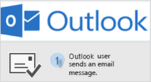 view encrypted email in outlook