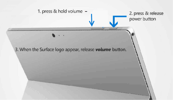 Boot Surface from USB device
