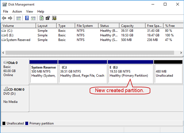 New created disk partition