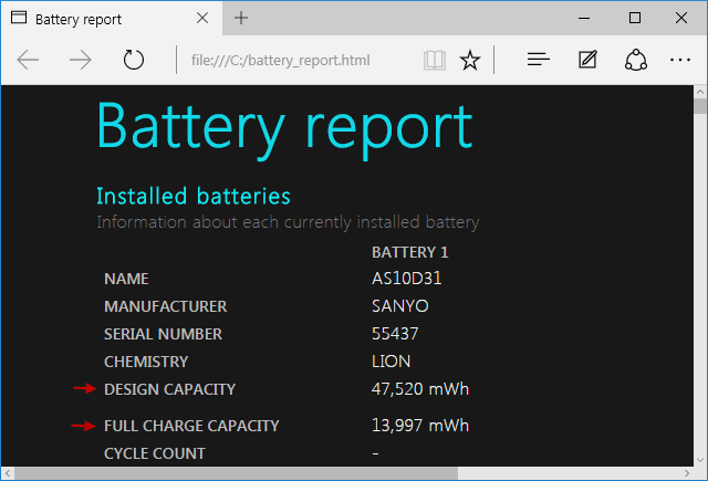 View battery test report