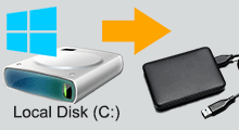Copy C drive to external hard drive