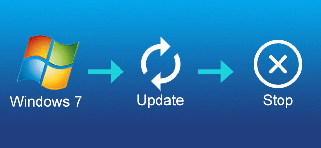 turn off automatic updates in windows 7