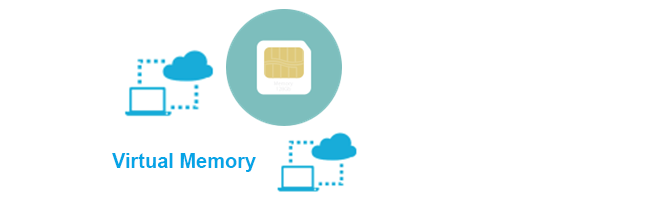 set virtual memory in windows 8