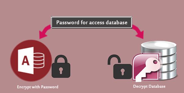 cifrar descifrar base de datos de acceso