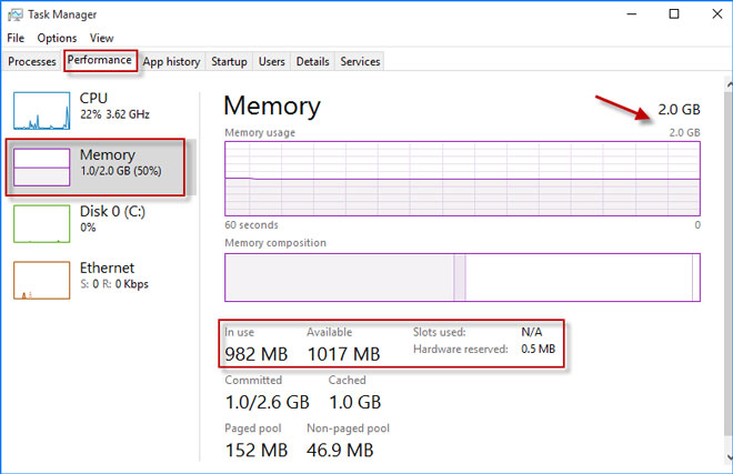 view RAM usage