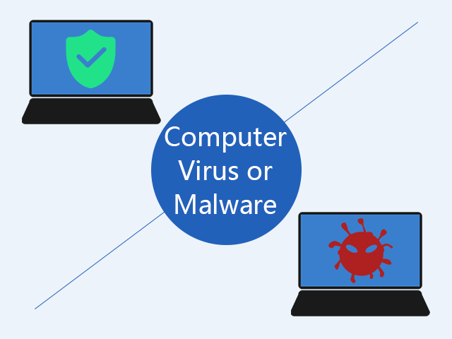 computer has a virus or malware