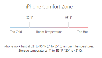 iPhone work best temperature