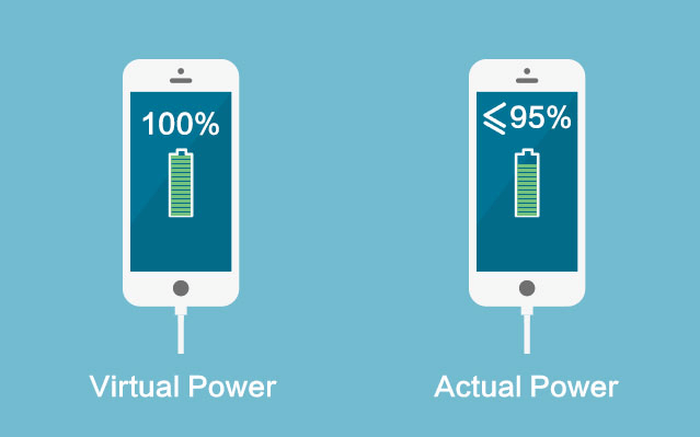 virtual and actual power