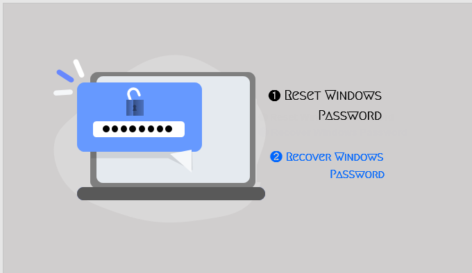 Recover/Reset Windows Password