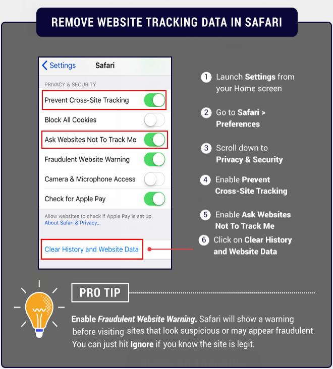 Remove website tracking data in Safari