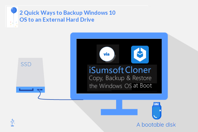 Backup the Windows 10 OS to external hard drive