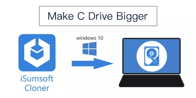 make C drive bigger in Windows 10