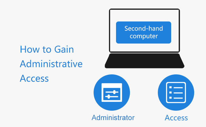 gain administrative access to second-hand computer