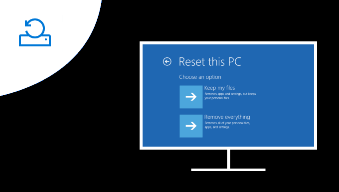 Reset, restore or reinstall Windows 10
