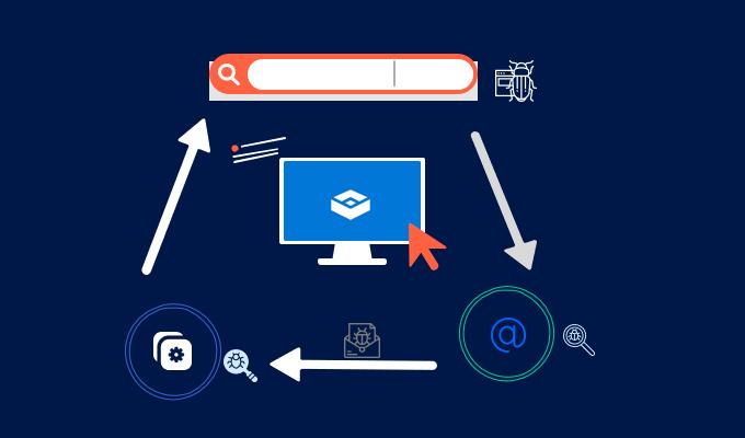 Pruebe el archivo y las aplicaciones de malware con Windows Sandbox