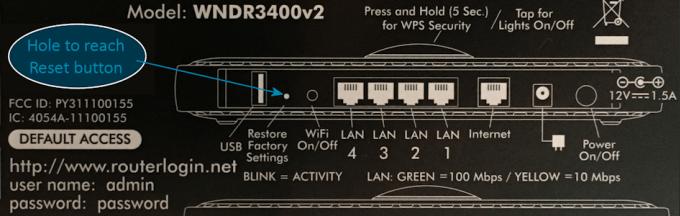 router-details