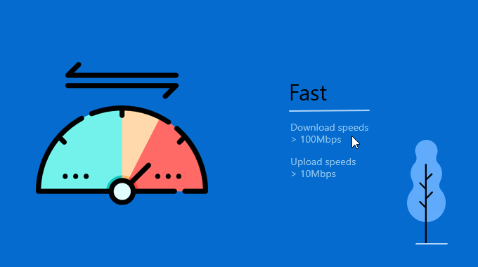 What is a fast internet