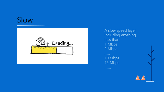 How Fast Is My Internet How To Test Internet Speed